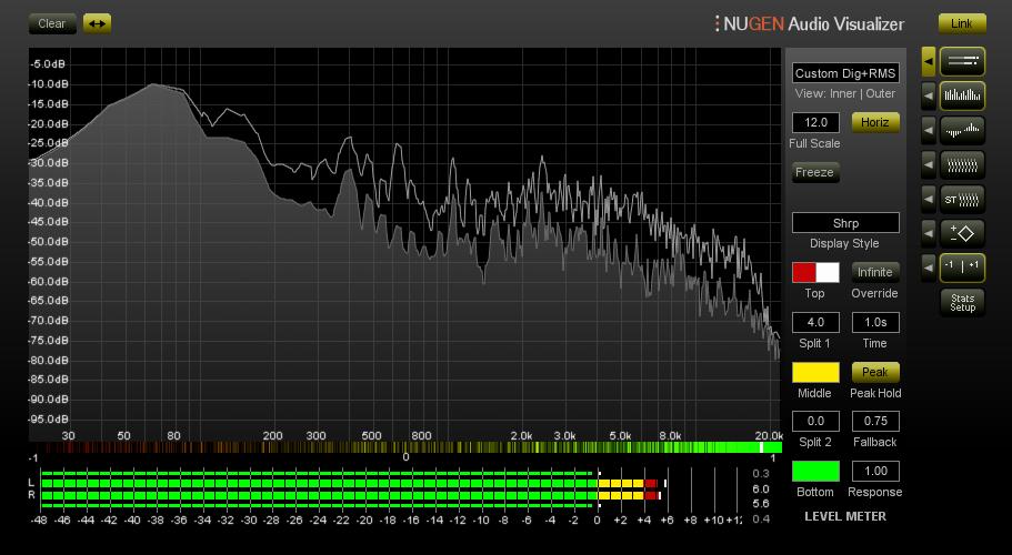 Studio Phase Meter : Visualizer audio analysis suite fft level meter plugin aax